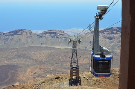 funiculaire teide